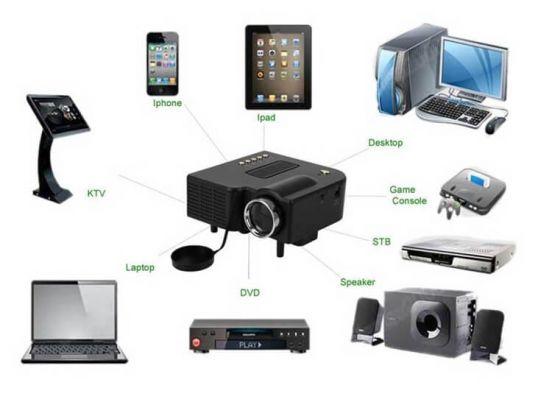 Led-projector - Bekijk je films, foto's en series eenvoudig op een groot formaat