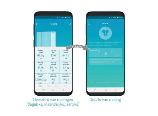 Silvergear Bluetooth personenweegschaal