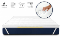 Memory Foam 3D Air Matrastopper